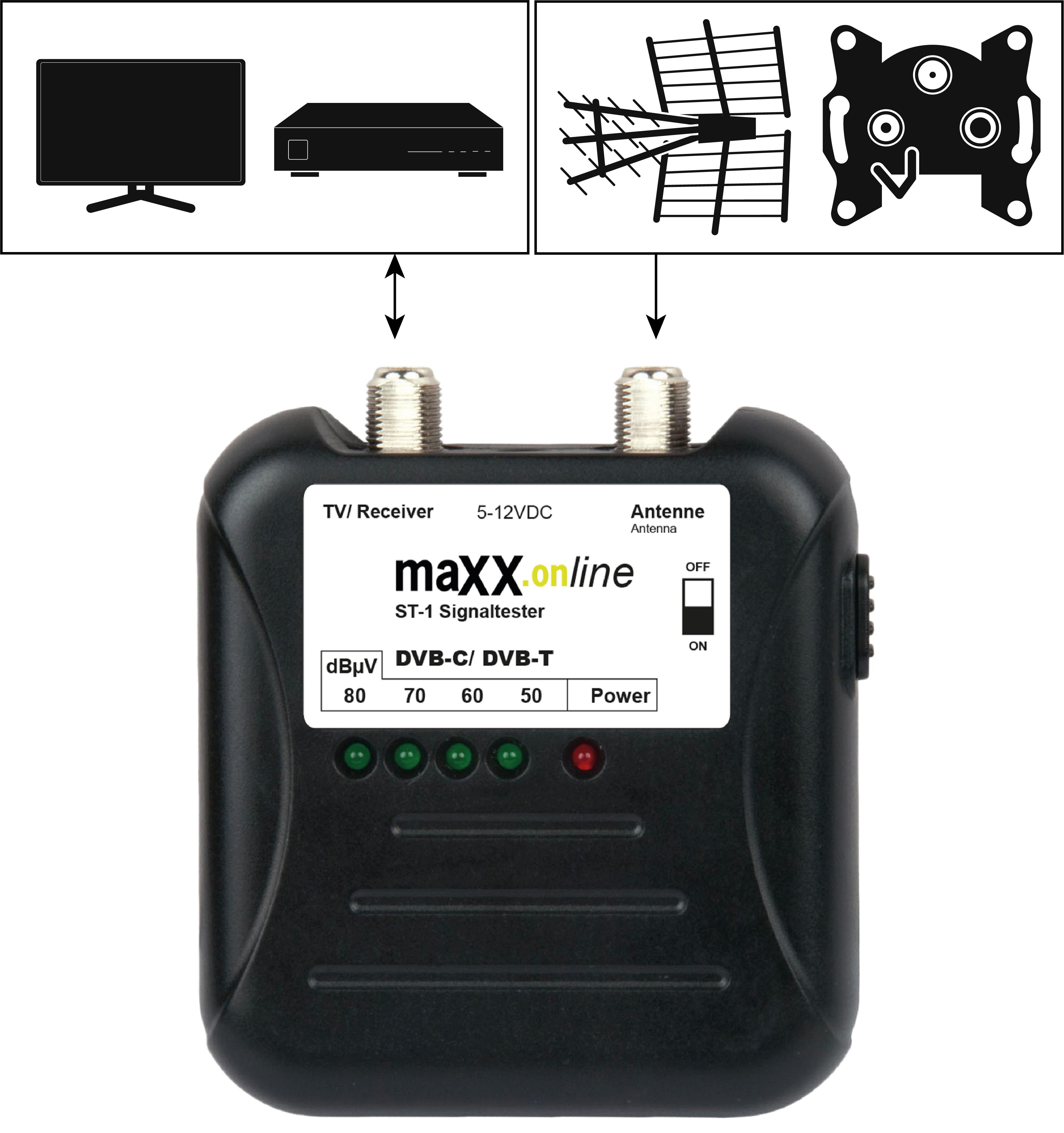 maxx.onLine ST-1 Signaltester Kabelfernsehen DVB-C//DVB-T analog//digital 40-862 MHz